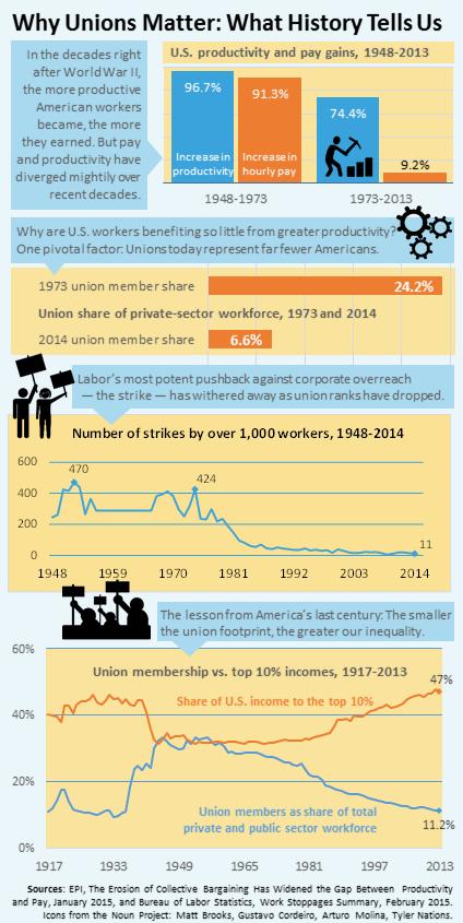 infographic-mar-2015