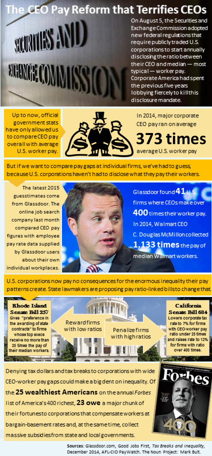 infographic-sep-2015