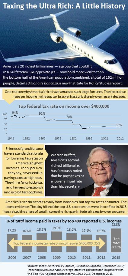 january-2016-infographic