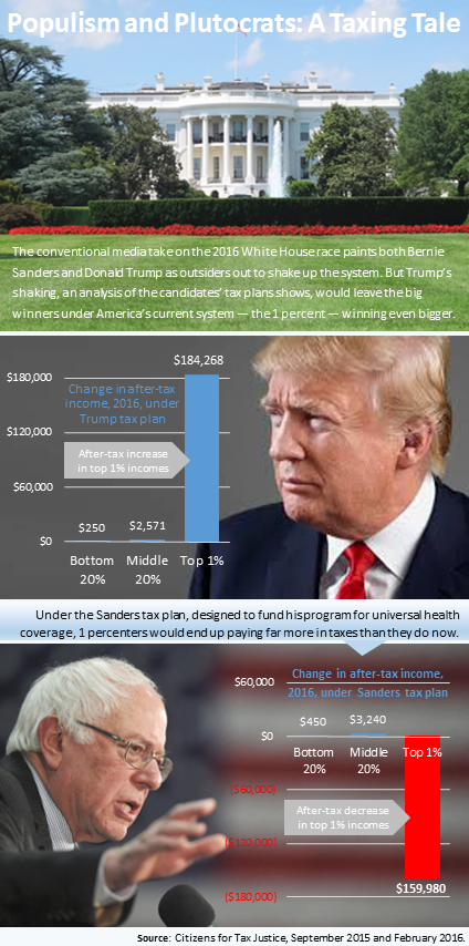 march-2016-infographic